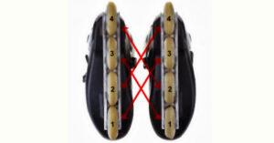 Πώς να περιστρέψετε τους τροχούς στα inline skate σας