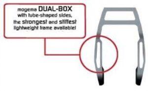 24-mogema dual box